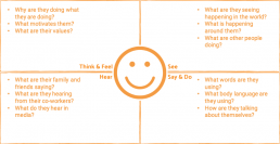 THNK.Innovation - Understanding your customer deeply through empathy